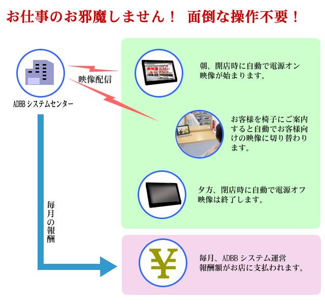 理容室・美容室intellytab-ADBBsystem インテリィタブ