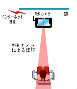 インテリィタブ A.D.B.B.system 理美容デジタルサイネージ